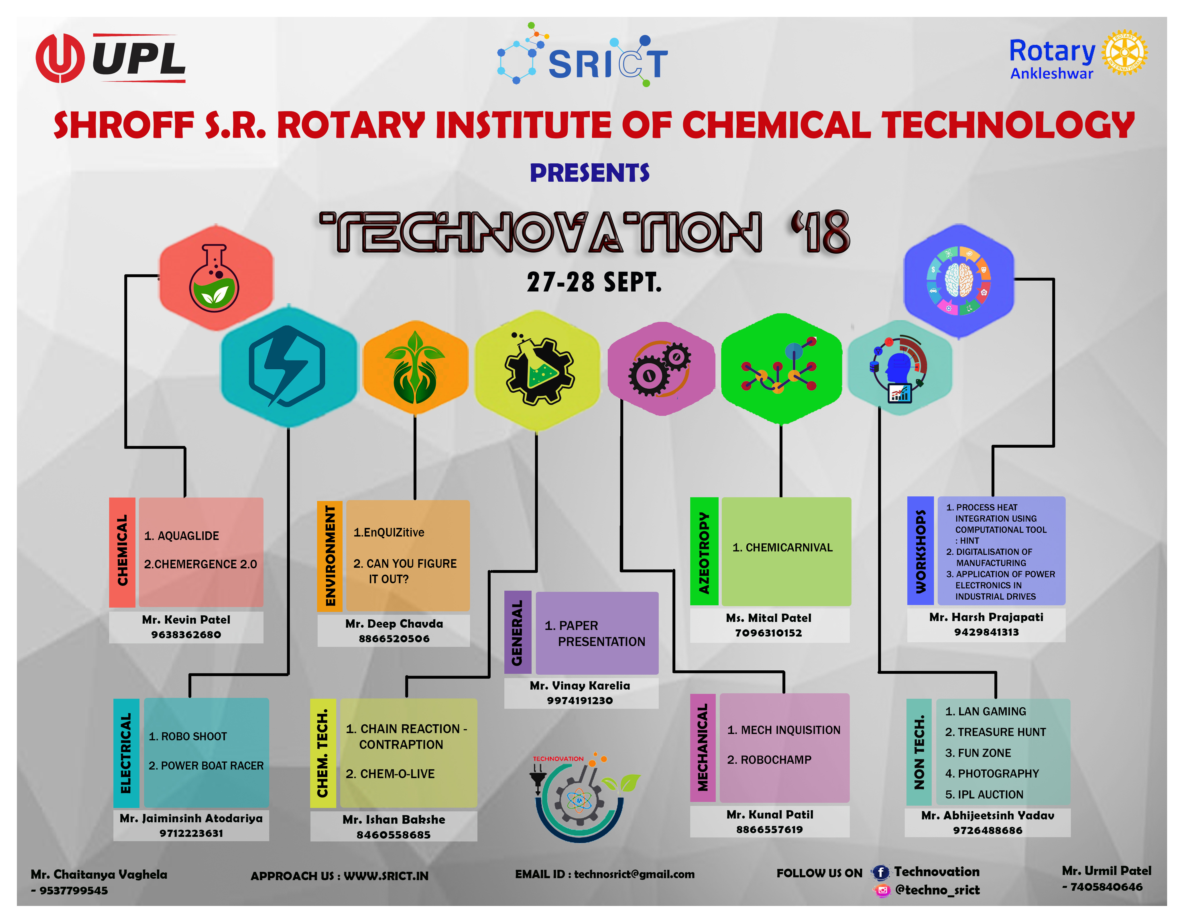 Event Shroff S R Rotary Institute Of Chemical Technology